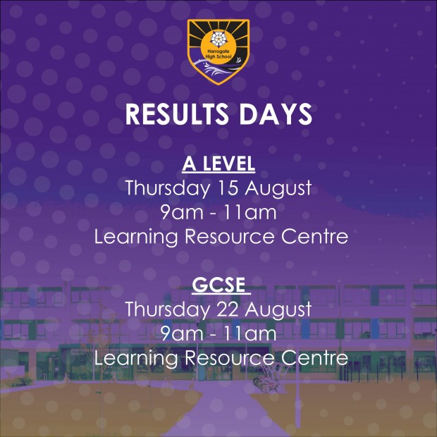 Results Day 2